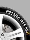 An example of how to read your tyre speed rating from Setyres